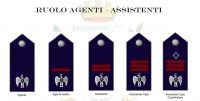 ruolo_agenti_assistenti